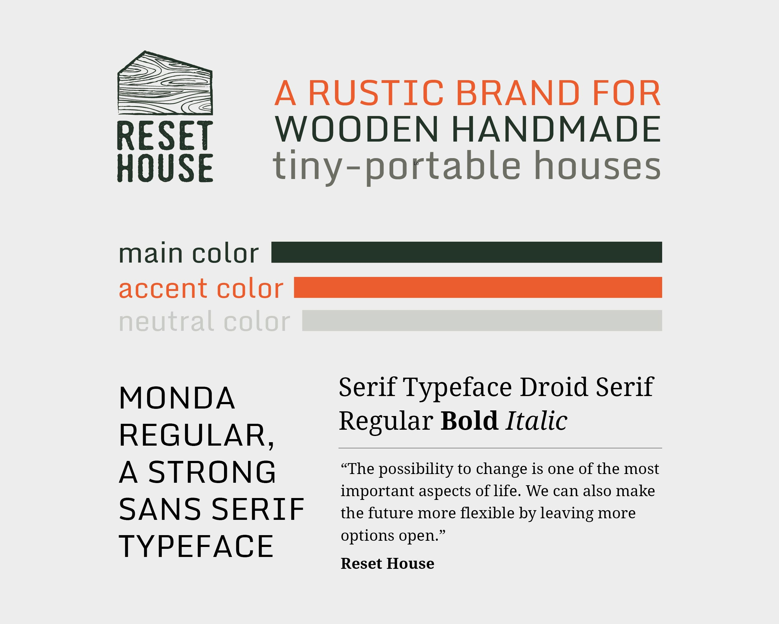 Reset House branding by GPU Design